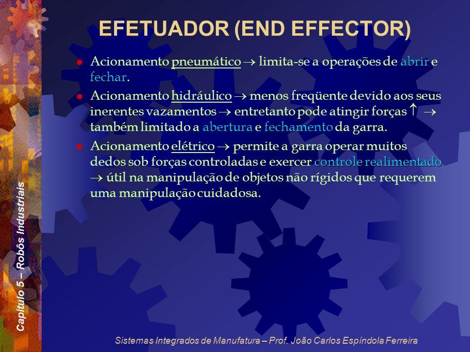 Capítulo 5 – Robôs Industriais Sistemas Integrados de Manufatura – Prof. João Carlos Espíndola Ferreira EFETUADOR (END EFFECTOR) abrir fechar Acioname