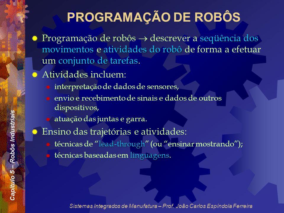 Capítulo 5 – Robôs Industriais Sistemas Integrados de Manufatura – Prof. João Carlos Espíndola Ferreira PROGRAMAÇÃO DE ROBÔS seqüência dos movimentos