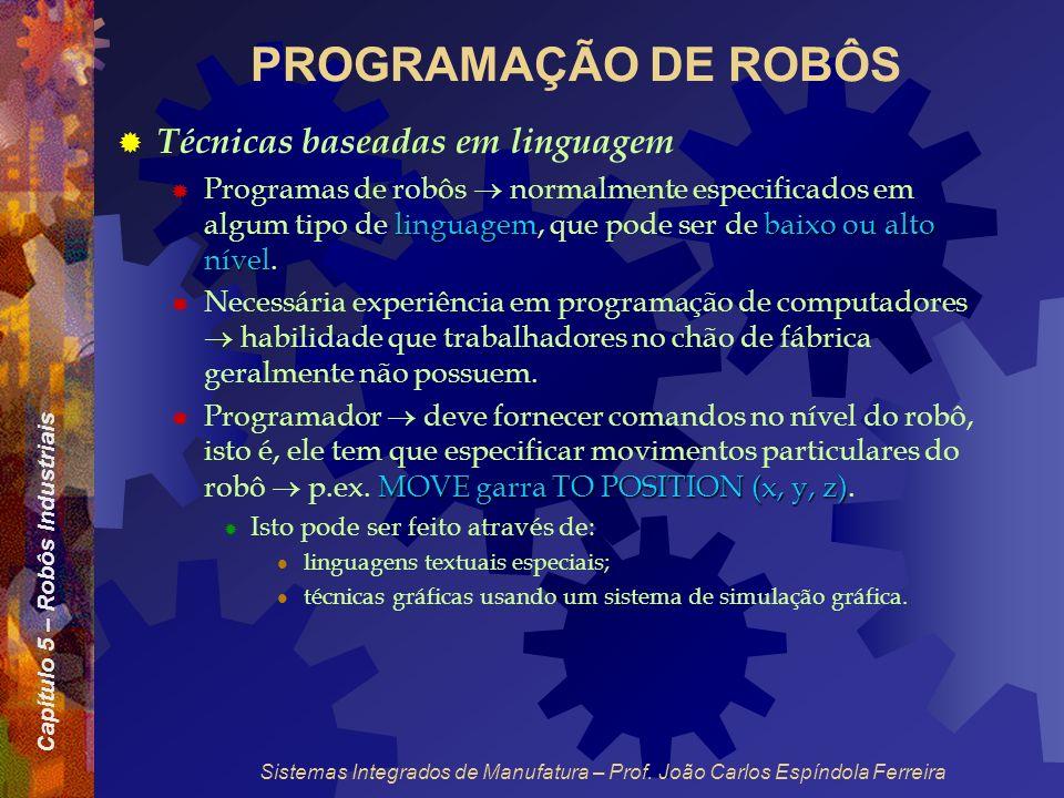 Capítulo 5 – Robôs Industriais Sistemas Integrados de Manufatura – Prof. João Carlos Espíndola Ferreira PROGRAMAÇÃO DE ROBÔS Técnicas baseadas em ling