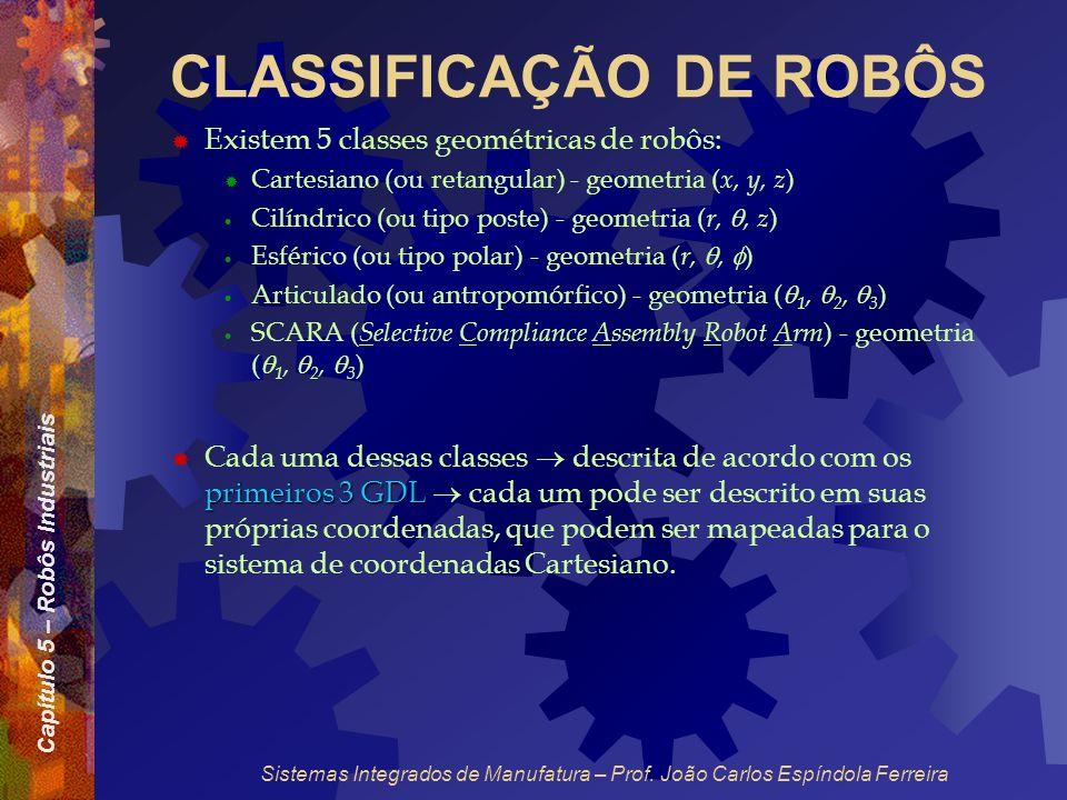 Capítulo 5 – Robôs Industriais Sistemas Integrados de Manufatura – Prof. João Carlos Espíndola Ferreira CLASSIFICAÇÃO DE ROBÔS Existem 5 classes geomé
