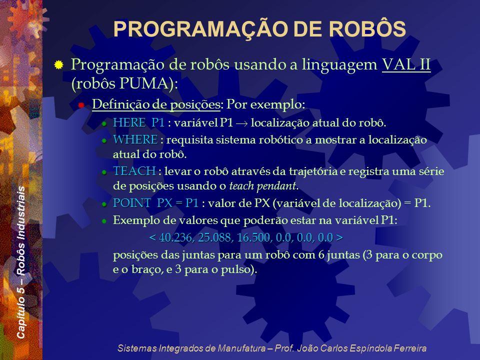 Capítulo 5 – Robôs Industriais Sistemas Integrados de Manufatura – Prof. João Carlos Espíndola Ferreira PROGRAMAÇÃO DE ROBÔS Programação de robôs usan