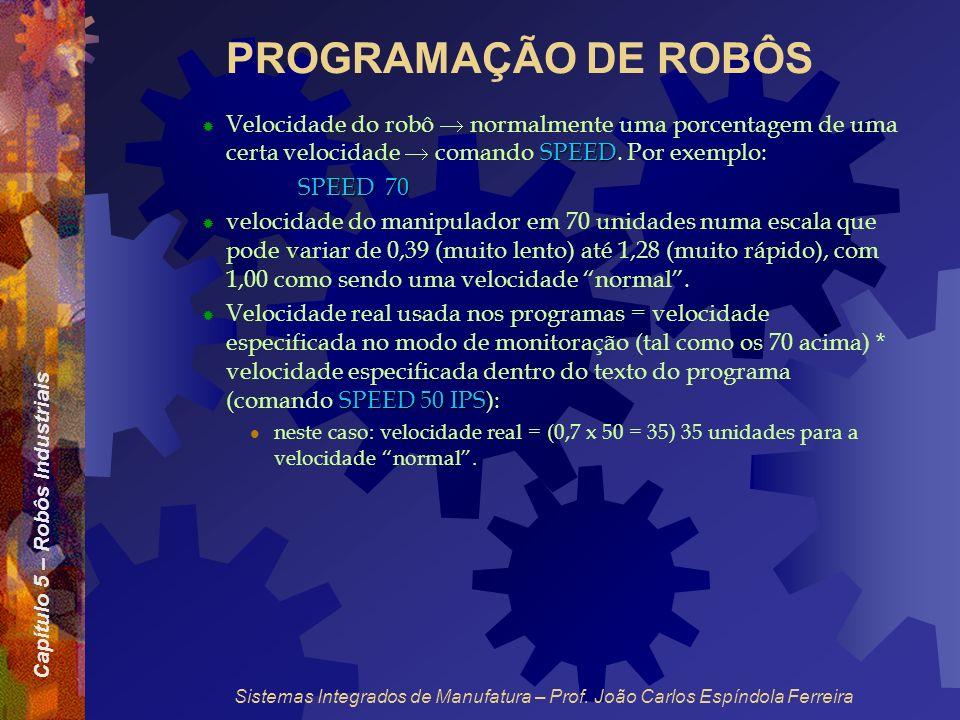 Capítulo 5 – Robôs Industriais Sistemas Integrados de Manufatura – Prof. João Carlos Espíndola Ferreira PROGRAMAÇÃO DE ROBÔS SPEED Velocidade do robô