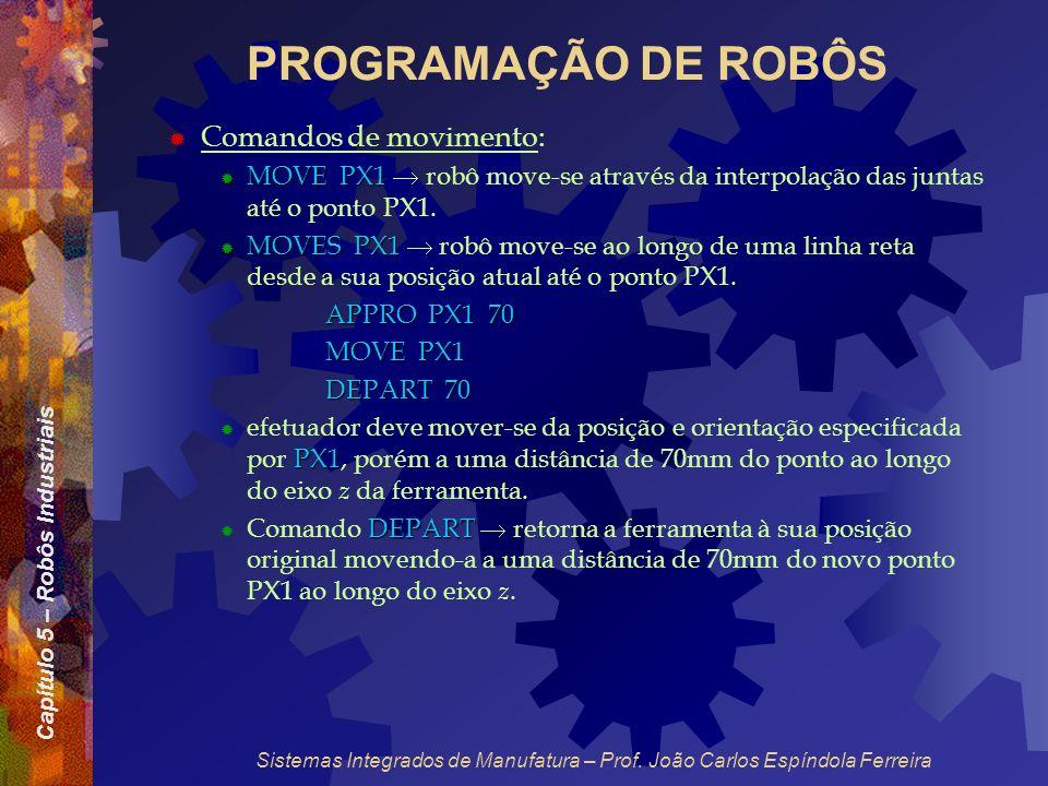 Capítulo 5 – Robôs Industriais Sistemas Integrados de Manufatura – Prof. João Carlos Espíndola Ferreira PROGRAMAÇÃO DE ROBÔS Comandos de movimento: MO