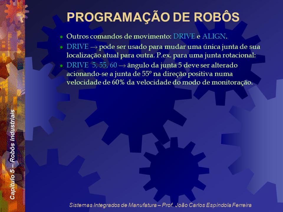 Capítulo 5 – Robôs Industriais Sistemas Integrados de Manufatura – Prof. João Carlos Espíndola Ferreira PROGRAMAÇÃO DE ROBÔS DRIVEALIGN Outros comando