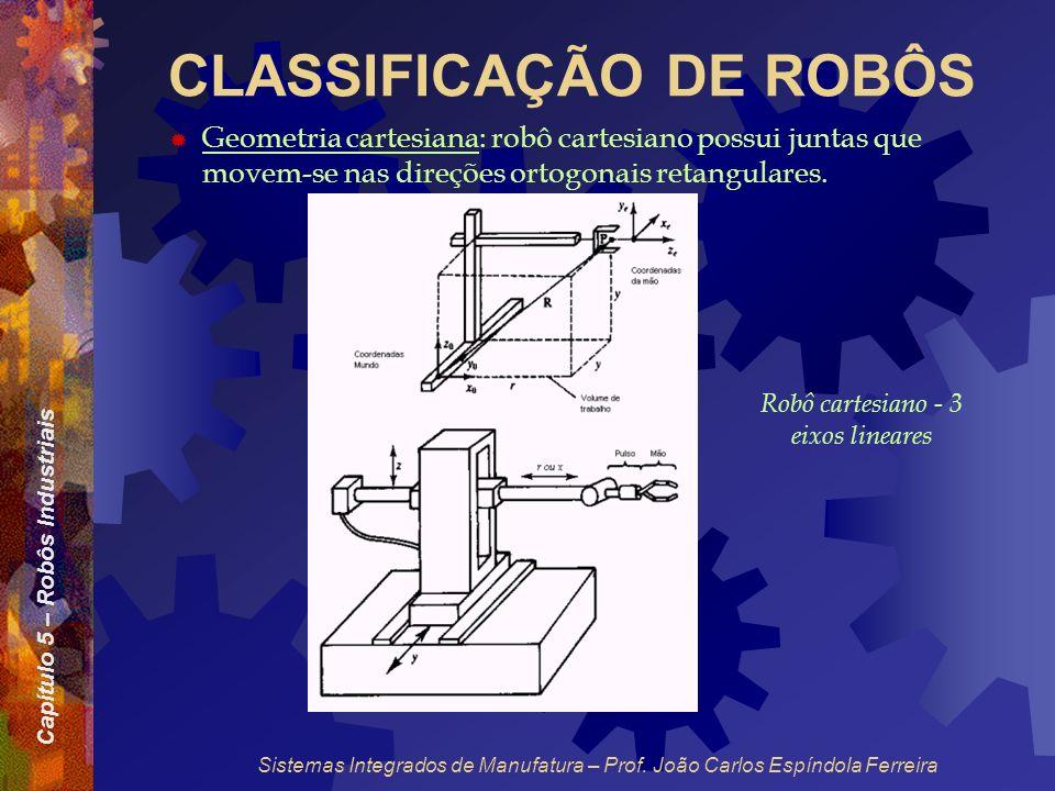 Capítulo 5 – Robôs Industriais Sistemas Integrados de Manufatura – Prof. João Carlos Espíndola Ferreira CLASSIFICAÇÃO DE ROBÔS Geometria cartesiana: r