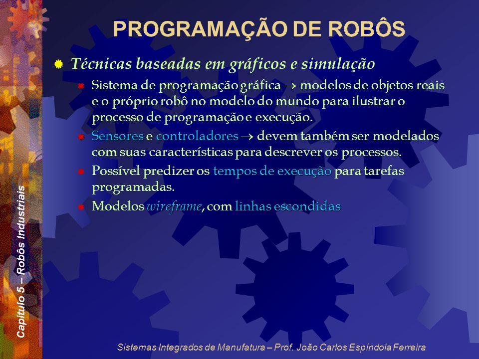 Capítulo 5 – Robôs Industriais Sistemas Integrados de Manufatura – Prof. João Carlos Espíndola Ferreira PROGRAMAÇÃO DE ROBÔS Técnicas baseadas em gráf