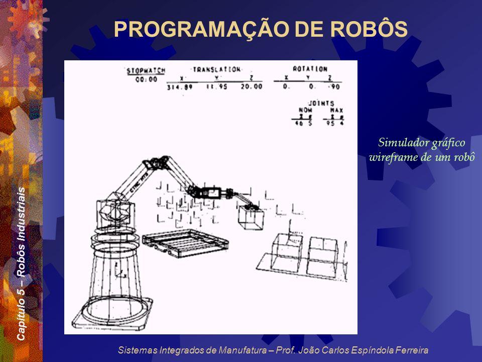 Capítulo 5 – Robôs Industriais Sistemas Integrados de Manufatura – Prof. João Carlos Espíndola Ferreira PROGRAMAÇÃO DE ROBÔS Simulador gráfico wirefra