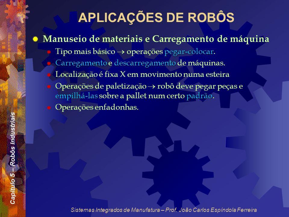 Capítulo 5 – Robôs Industriais Sistemas Integrados de Manufatura – Prof. João Carlos Espíndola Ferreira APLICAÇÕES DE ROBÔS Manuseio de materiais e Ca