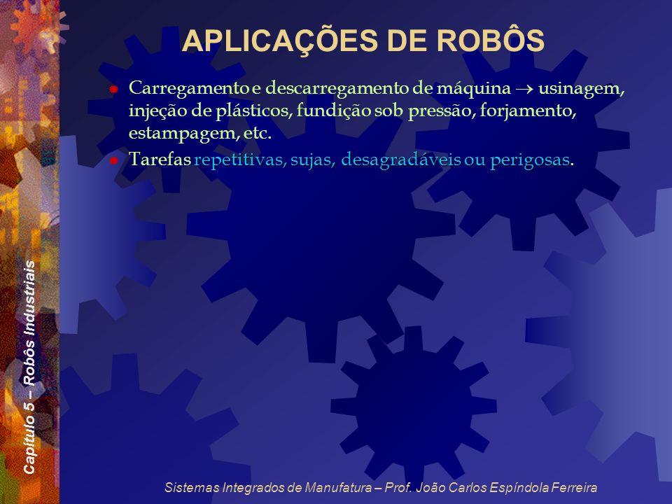 Capítulo 5 – Robôs Industriais Sistemas Integrados de Manufatura – Prof. João Carlos Espíndola Ferreira APLICAÇÕES DE ROBÔS Carregamento e descarregam