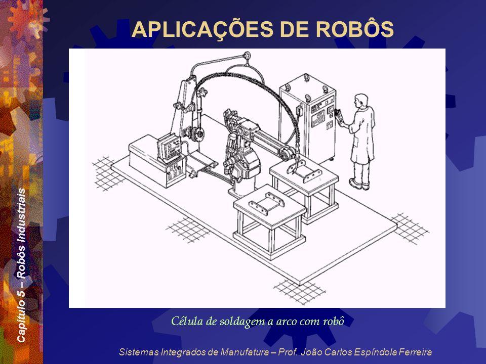 Capítulo 5 – Robôs Industriais Sistemas Integrados de Manufatura – Prof. João Carlos Espíndola Ferreira APLICAÇÕES DE ROBÔS Célula de soldagem a arco