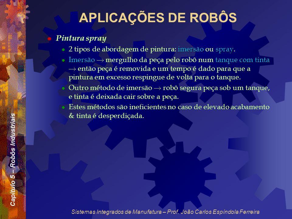 Capítulo 5 – Robôs Industriais Sistemas Integrados de Manufatura – Prof. João Carlos Espíndola Ferreira APLICAÇÕES DE ROBÔS Pintura spray imersão spra