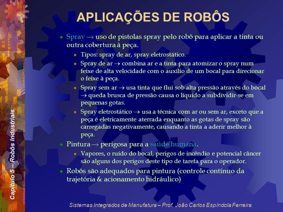 Capítulo 5 – Robôs Industriais Sistemas Integrados de Manufatura – Prof. João Carlos Espíndola Ferreira APLICAÇÕES DE ROBÔS Spray Spray uso de pistola