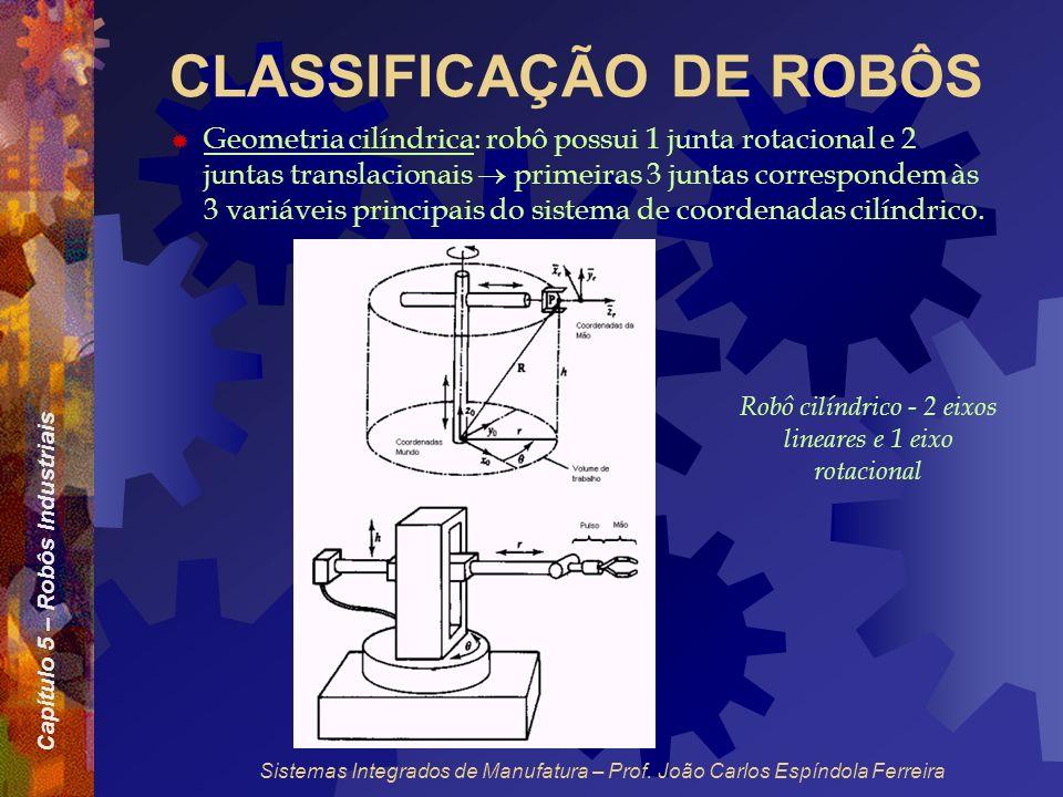 Capítulo 5 – Robôs Industriais Sistemas Integrados de Manufatura – Prof. João Carlos Espíndola Ferreira CLASSIFICAÇÃO DE ROBÔS Geometria cilíndrica: r