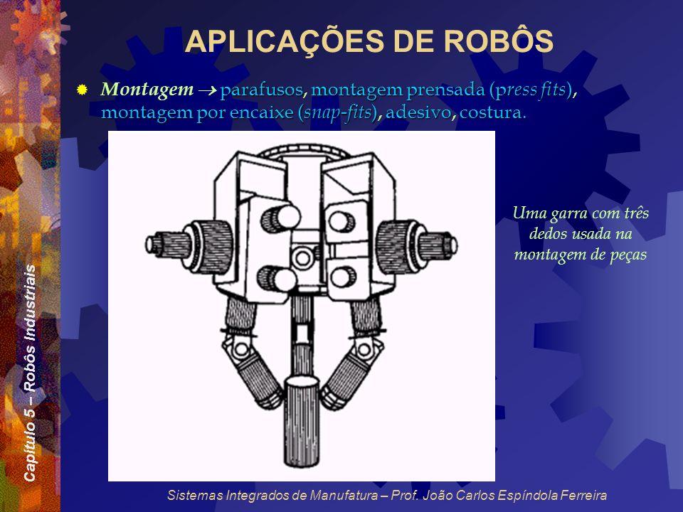 Capítulo 5 – Robôs Industriais Sistemas Integrados de Manufatura – Prof. João Carlos Espíndola Ferreira APLICAÇÕES DE ROBÔS parafusosmontagem prensada