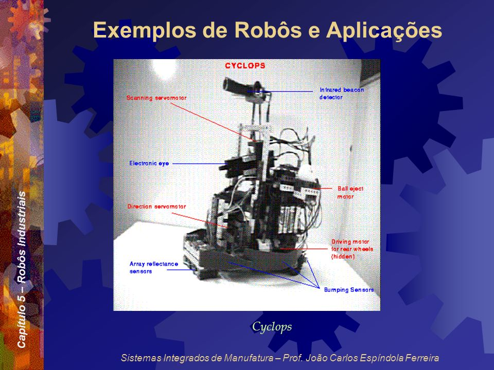 Capítulo 5 – Robôs Industriais Sistemas Integrados de Manufatura – Prof. João Carlos Espíndola Ferreira Exemplos de Robôs e Aplicações Cyclops