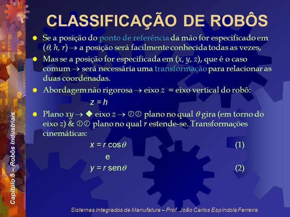 Capítulo 5 – Robôs Industriais Sistemas Integrados de Manufatura – Prof. João Carlos Espíndola Ferreira CLASSIFICAÇÃO DE ROBÔS ponto de referência Se