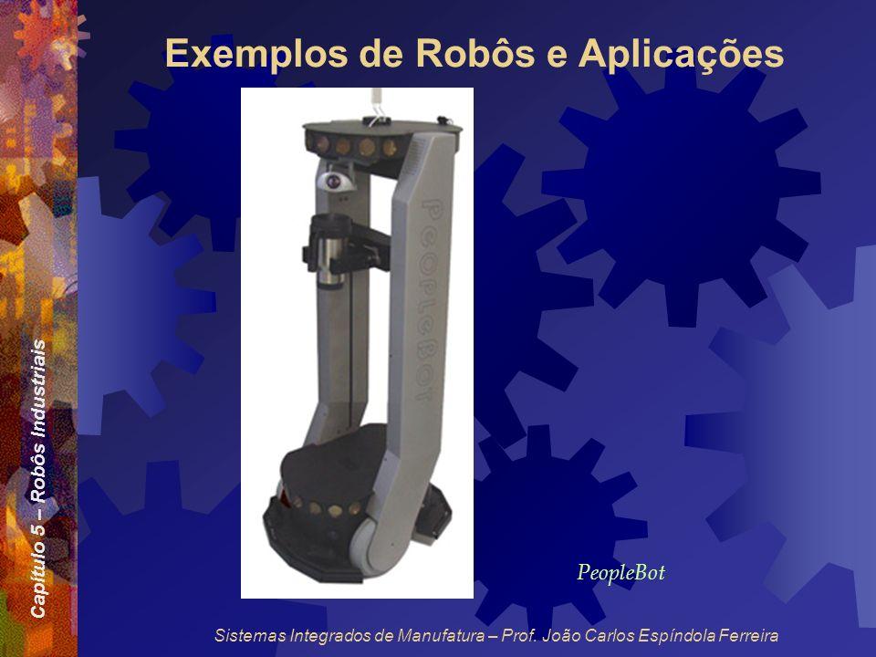 Capítulo 5 – Robôs Industriais Sistemas Integrados de Manufatura – Prof. João Carlos Espíndola Ferreira Exemplos de Robôs e Aplicações PeopleBot