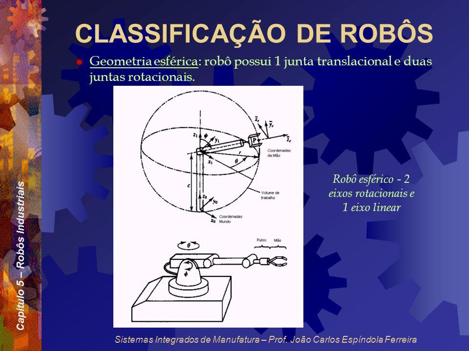 Capítulo 5 – Robôs Industriais Sistemas Integrados de Manufatura – Prof. João Carlos Espíndola Ferreira CLASSIFICAÇÃO DE ROBÔS Geometria esférica: rob