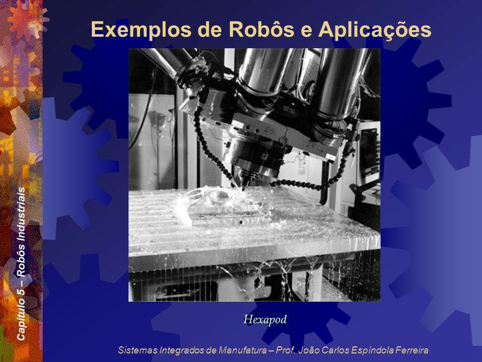 Capítulo 5 – Robôs Industriais Sistemas Integrados de Manufatura – Prof. João Carlos Espíndola Ferreira Exemplos de Robôs e Aplicações Hexapod