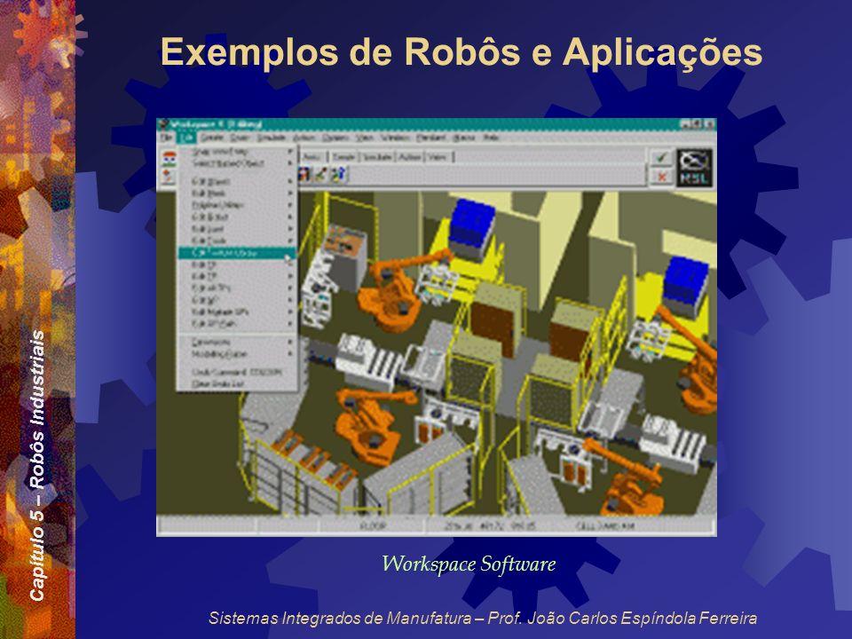 Capítulo 5 – Robôs Industriais Sistemas Integrados de Manufatura – Prof. João Carlos Espíndola Ferreira Exemplos de Robôs e Aplicações Workspace Softw