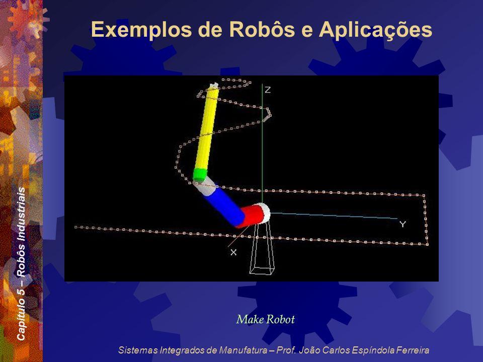 Capítulo 5 – Robôs Industriais Sistemas Integrados de Manufatura – Prof. João Carlos Espíndola Ferreira Exemplos de Robôs e Aplicações Make Robot
