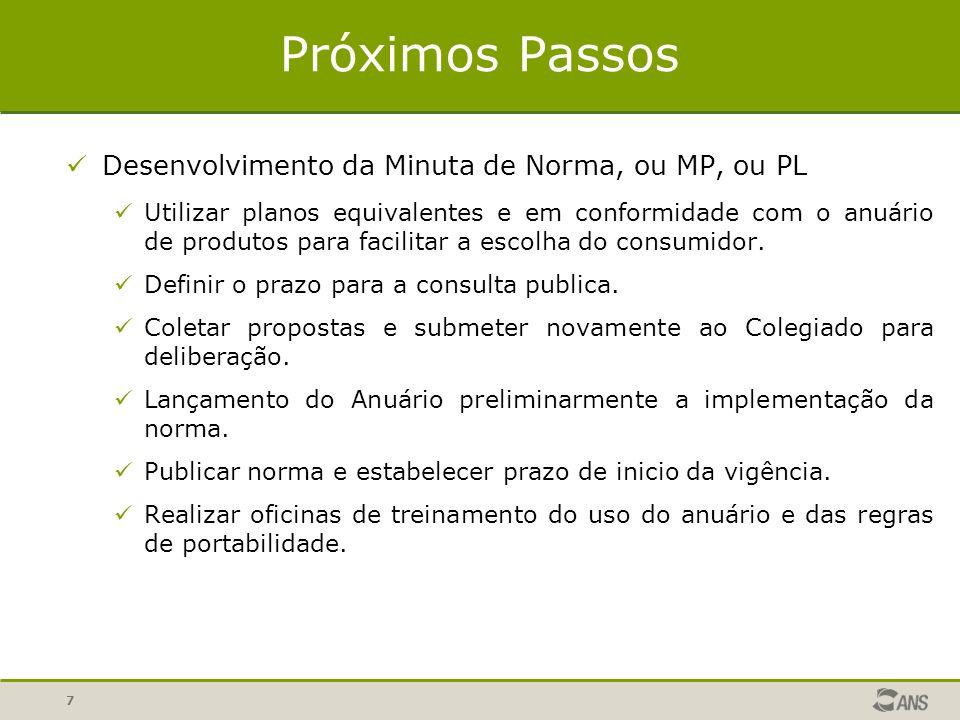 7 Próximos Passos Desenvolvimento da Minuta de Norma, ou MP, ou PL Utilizar planos equivalentes e em conformidade com o anuário de produtos para facilitar a escolha do consumidor.
