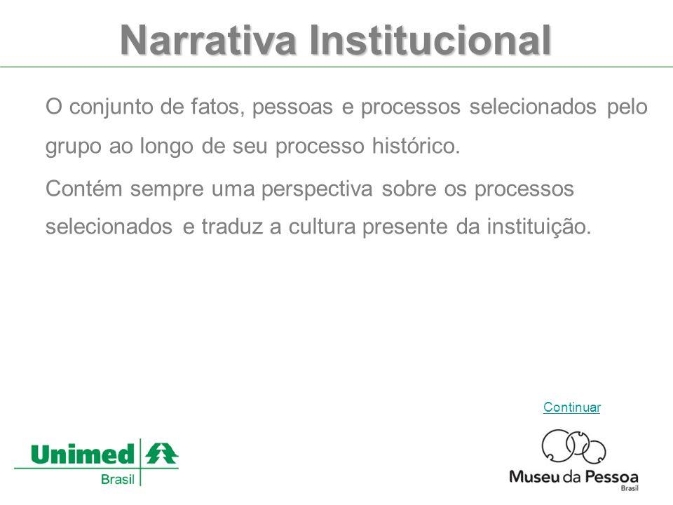 O conjunto de fatos, pessoas e processos selecionados pelo grupo ao longo de seu processo histórico.