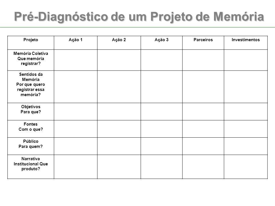 Pré-Diagnóstico de um Projeto de Memória ProjetoAção 1Ação 2Ação 3ParceirosInvestimentos Memória Coletiva Que memória registrar.