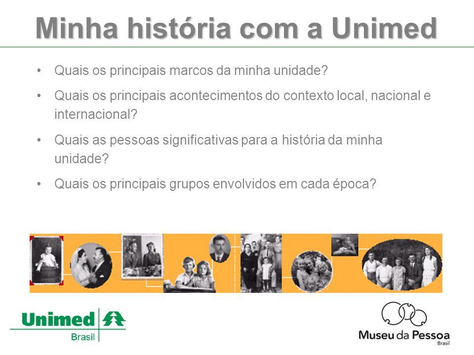 Minha história com a Unimed Quais os principais marcos da minha unidade.