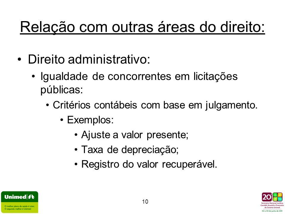 10 Relação com outras áreas do direito: Direito administrativo: Igualdade de concorrentes em licitações públicas: Critérios contábeis com base em julg
