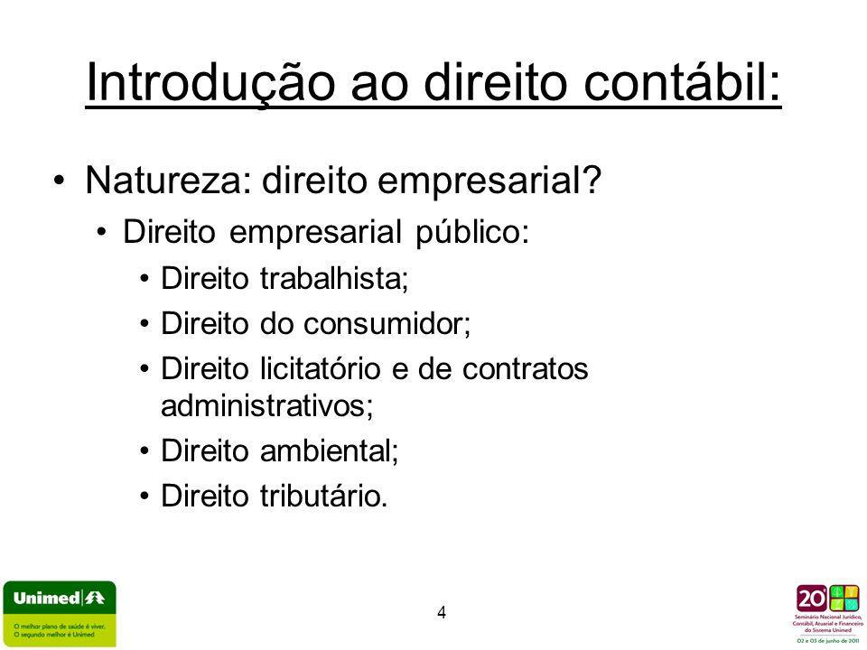 4 Introdução ao direito contábil: Natureza: direito empresarial? Direito empresarial público: Direito trabalhista; Direito do consumidor; Direito lici