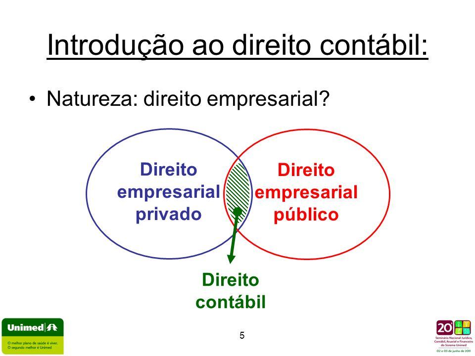 5 Introdução ao direito contábil: Natureza: direito empresarial? Direito empresarial privado Direito empresarial público Direito contábil