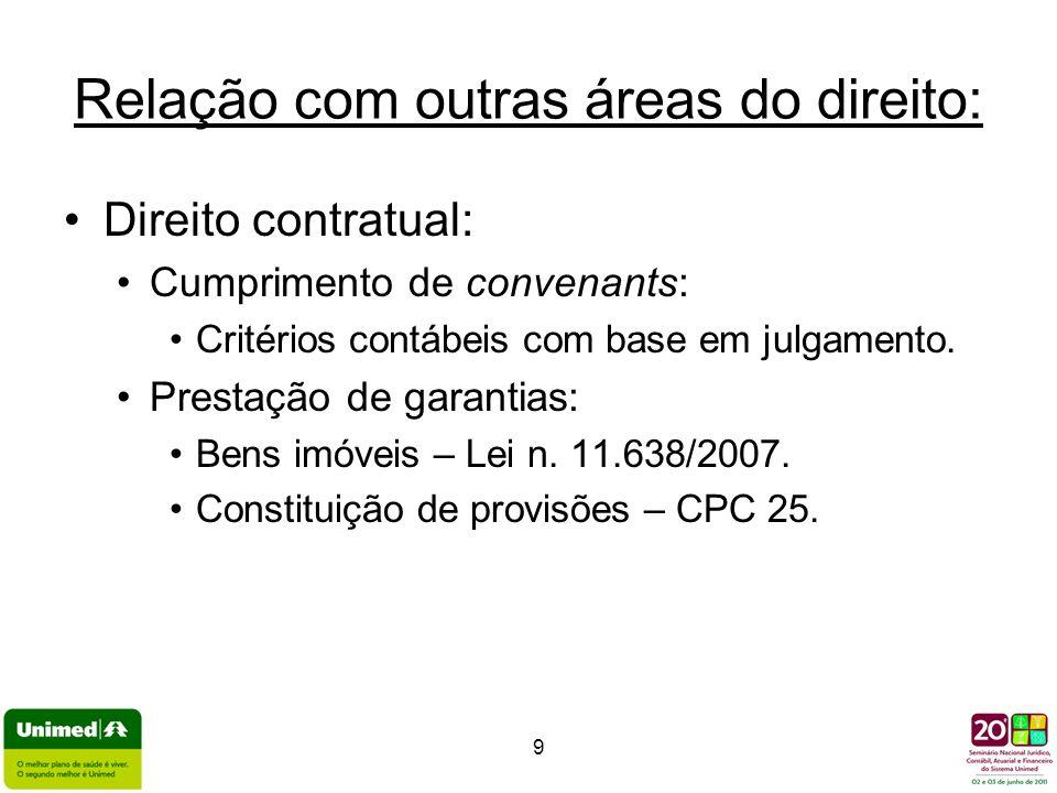 9 Relação com outras áreas do direito: Direito contratual: Cumprimento de convenants: Critérios contábeis com base em julgamento. Prestação de garanti