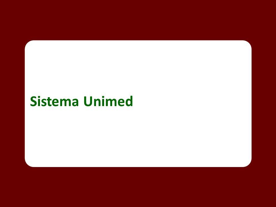 Sistema Unimed