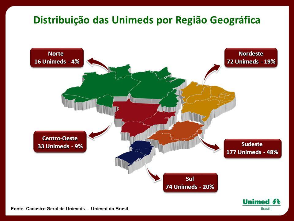 Norte 16 Unimeds - 4% Centro-Oeste 33 Unimeds - 9% Fonte: Cadastro Geral de Unimeds – Unimed do Brasil Distribuição das Unimeds por Região Geográfica