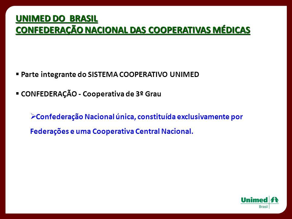 UNIMED DO BRASIL CONFEDERAÇÃO NACIONAL DAS COOPERATIVAS MÉDICAS Parte integrante do SISTEMA COOPERATIVO UNIMED CONFEDERAÇÃO - Cooperativa de 3º Grau C