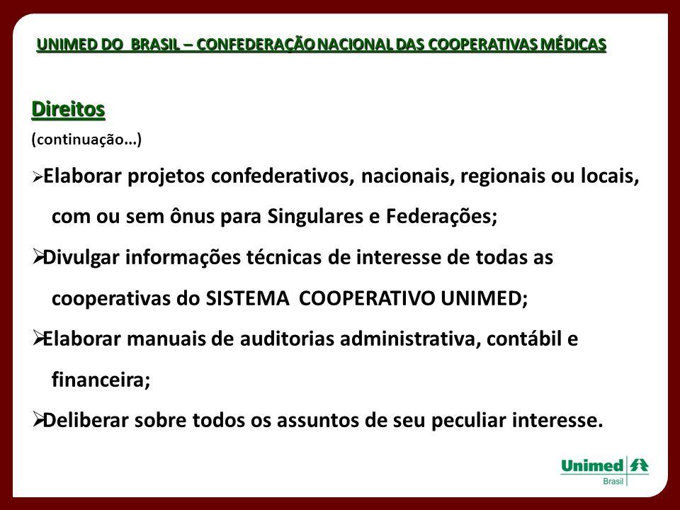 UNIMED DO BRASIL – CONFEDERAÇÃO NACIONAL DAS COOPERATIVAS MÉDICAS Direitos (continuação...) Elaborar projetos confederativos, nacionais, regionais ou