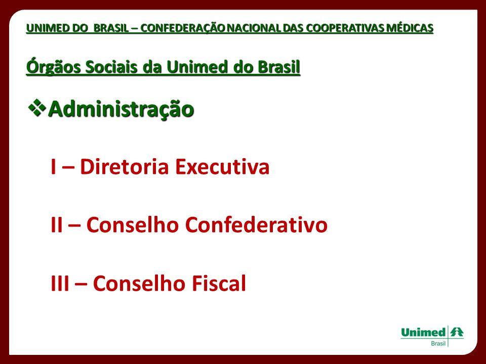 UNIMED DO BRASIL – CONFEDERAÇÃO NACIONAL DAS COOPERATIVAS MÉDICAS Administração Administração I – Diretoria Executiva II – Conselho Confederativo III