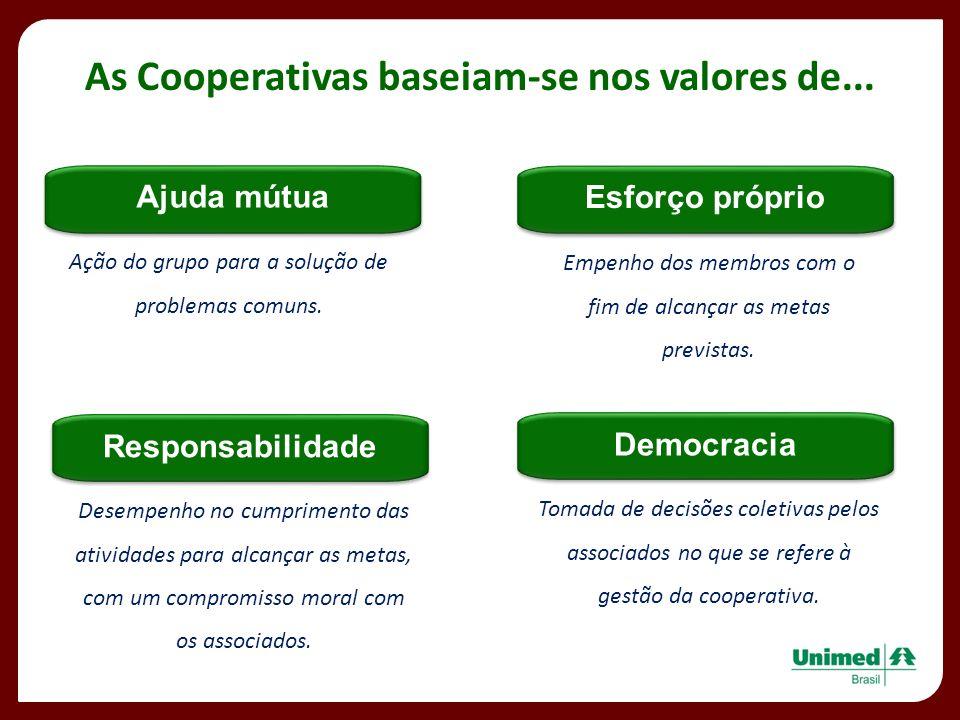 As Cooperativas baseiam-se nos valores de... Ajuda mútua Ação do grupo para a solução de problemas comuns. Esforço próprio Empenho dos membros com o f
