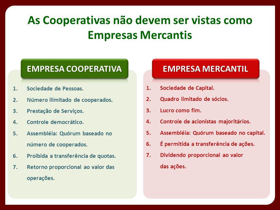 SISTEMA COOPERATIVO UNIMED SISTEMA DE SOCIEDADES COOPERATIVAS UNIMED SISTEMA DE SOCIEDADES AUXILIARES UNIMED CONFEDERAÇÃO UNIMED DO BRASIL FEDERAÇÕES CENTRAL NACIONAL UNIMED SINGULARES UNIMED PARTICIPAÇÕES LTDA.