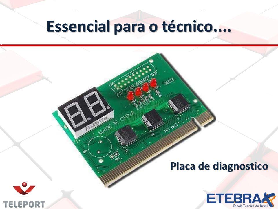Possíveis problemas a serem identificados http://www.4shared.com/office/aTd4UxBR/Manual_em_Portugus.html