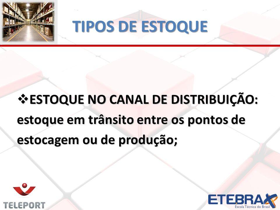 TIPOS DE ESTOQUE ESTOQUE NO CANAL DE DISTRIBUIÇÃO: ESTOQUE NO CANAL DE DISTRIBUIÇÃO: estoque em trânsito entre os pontos de estocagem ou de produção;
