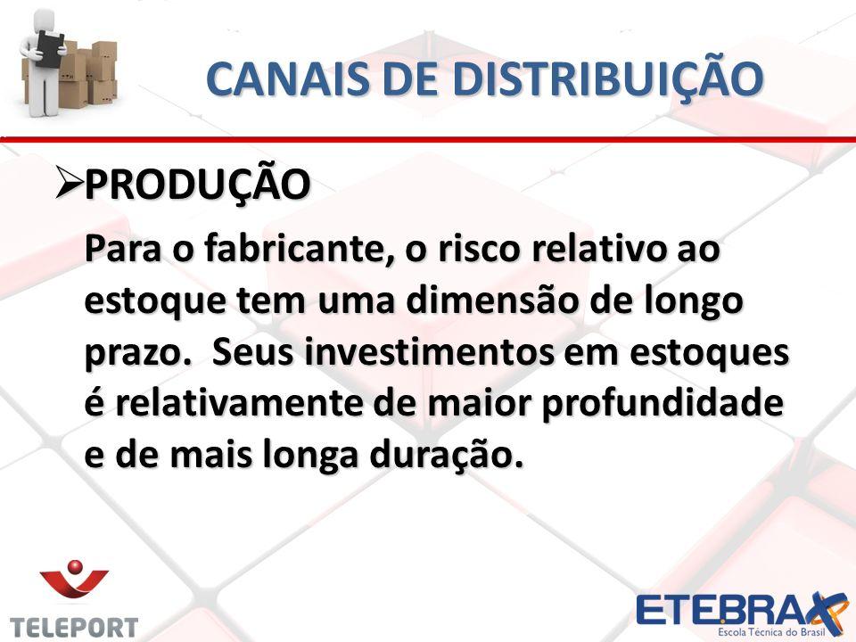 CANAIS DE DISTRIBUIÇÃO PRODUÇÃO PRODUÇÃO Para o fabricante, o risco relativo ao estoque tem uma dimensão de longo prazo. Seus investimentos em estoque