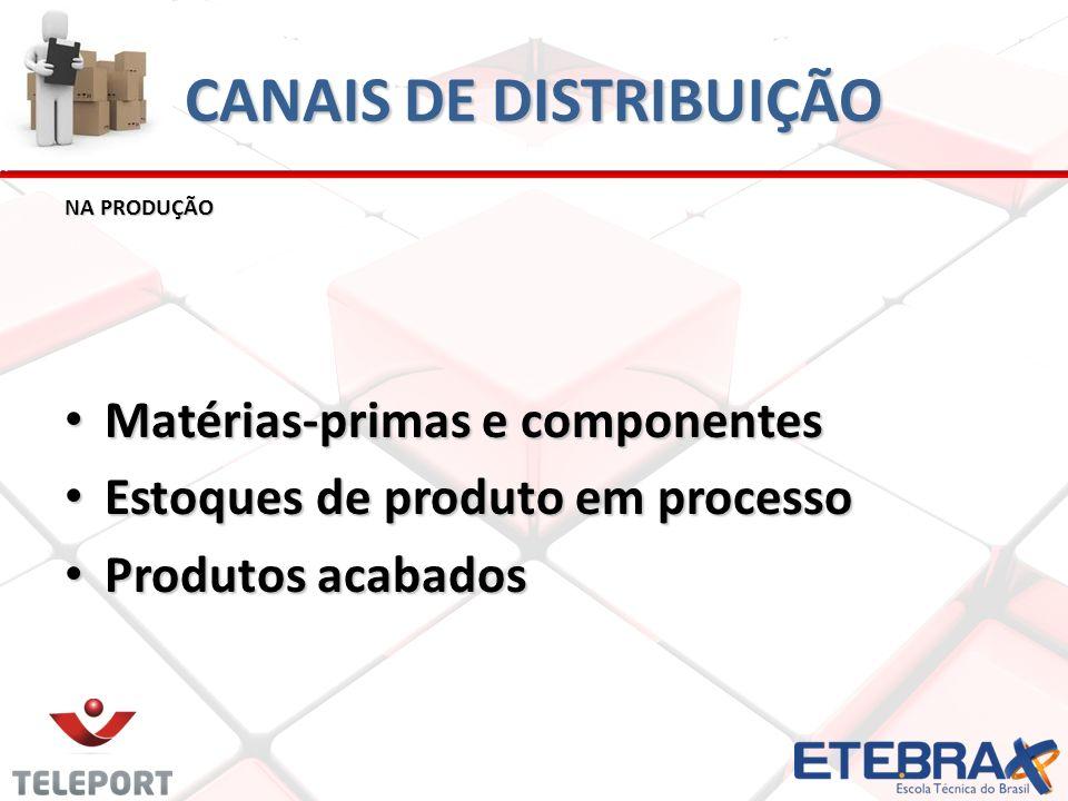 CANAIS DE DISTRIBUIÇÃO NA PRODUÇÃO Matérias-primas e componentes Matérias-primas e componentes Estoques de produto em processo Estoques de produto em