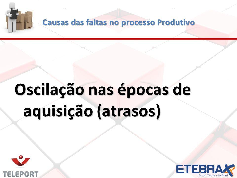 Causas das faltas no processo Produtivo Oscilação nas épocas de aquisição (atrasos)