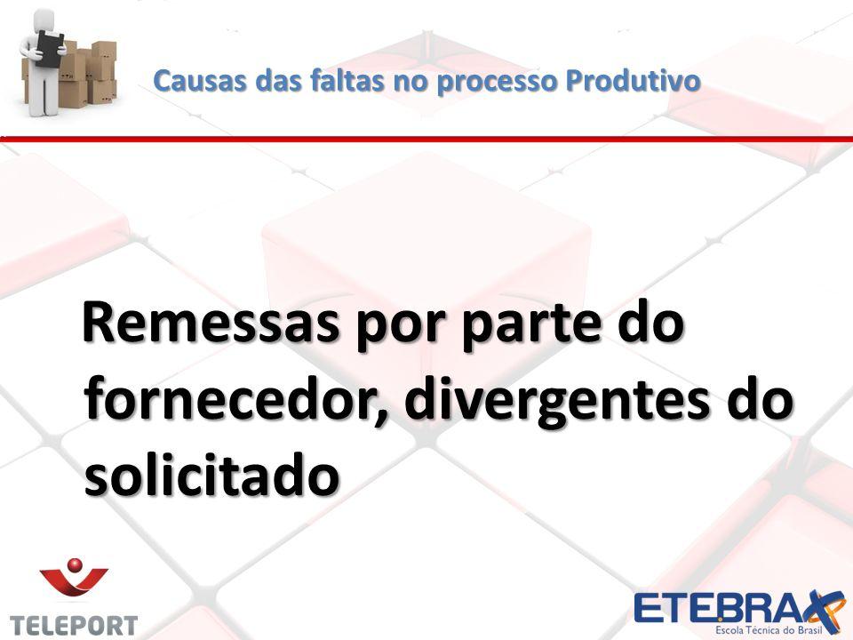 Causas das faltas no processo Produtivo Remessas por parte do fornecedor, divergentes do solicitado Remessas por parte do fornecedor, divergentes do s