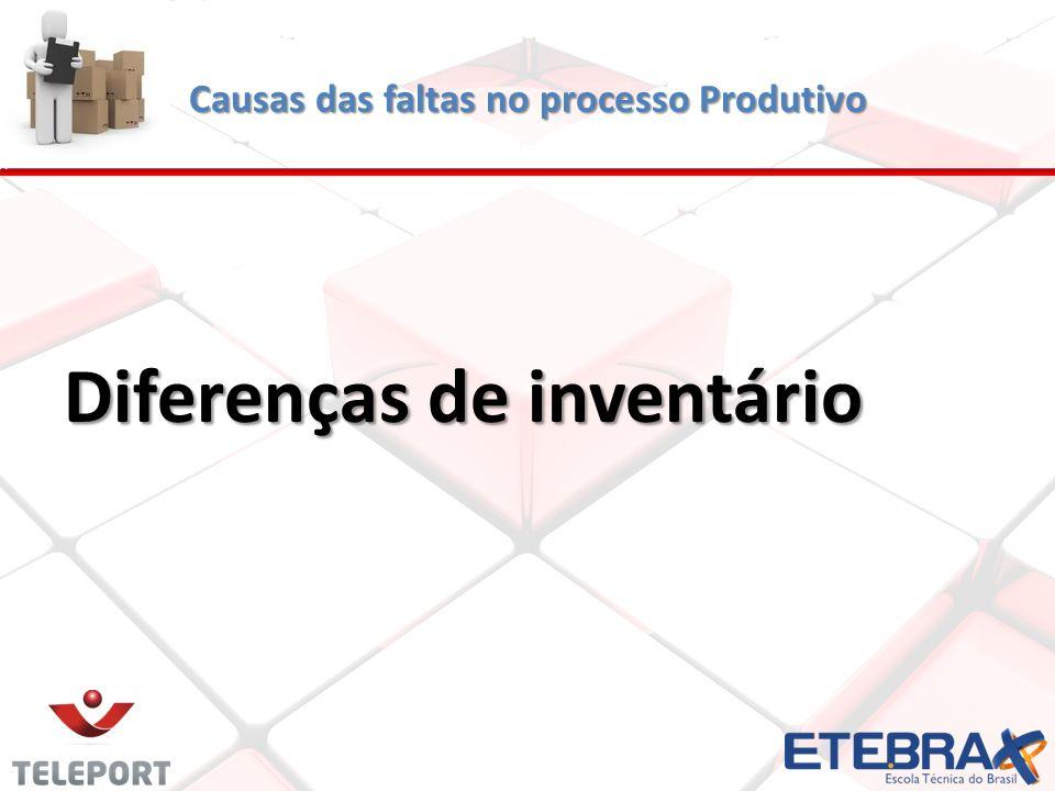 Causas das faltas no processo Produtivo Diferenças de inventário