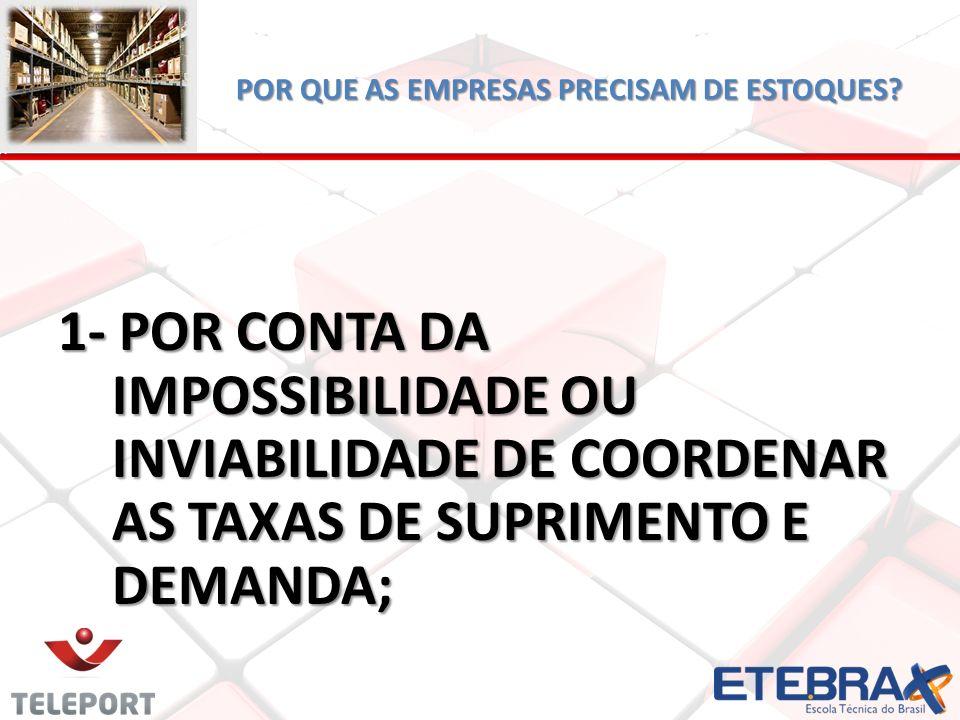 1- POR CONTA DA IMPOSSIBILIDADE OU INVIABILIDADE DE COORDENAR AS TAXAS DE SUPRIMENTO E DEMANDA;