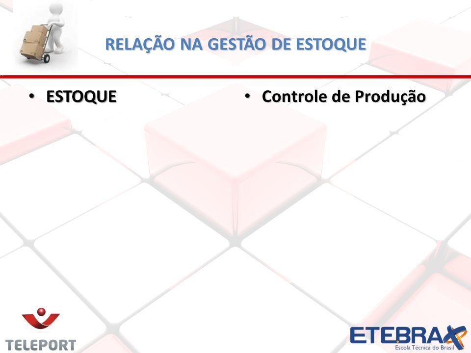 RELAÇÃO NA GESTÃO DE ESTOQUE ESTOQUE ESTOQUE Controle de Produção Controle de Produção