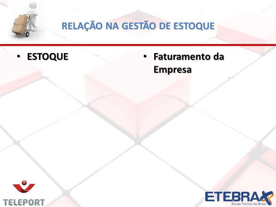 RELAÇÃO NA GESTÃO DE ESTOQUE ESTOQUE ESTOQUE Faturamento da Empresa